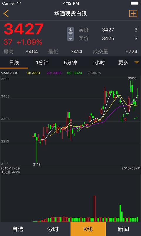 上海华通手机版app下载图3: