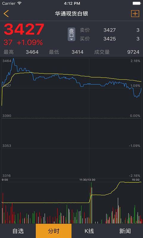 上海华通手机版app下载图4: