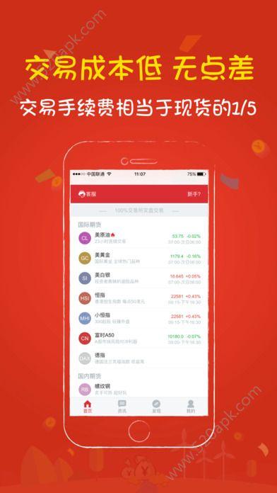 期货投资分析理财官网软件app下载图2: