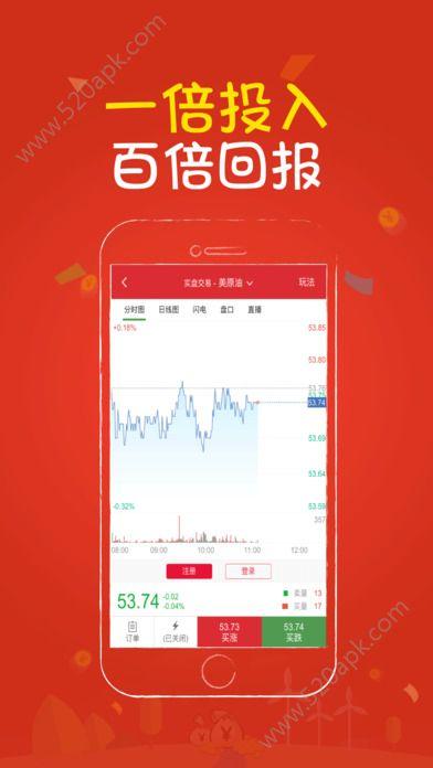 期货投资分析理财官网软件app下载图3: