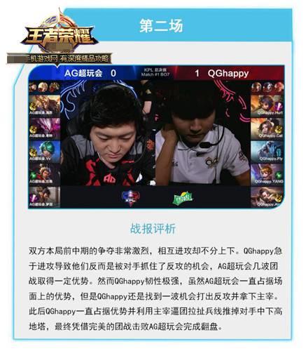 王者荣耀KPL春季赛总决赛QGhappy vs AG超玩会第2场视频回放[图]
