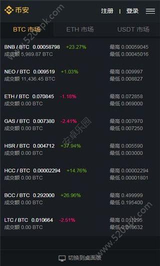 币安交易所平台app官方版下载图1: