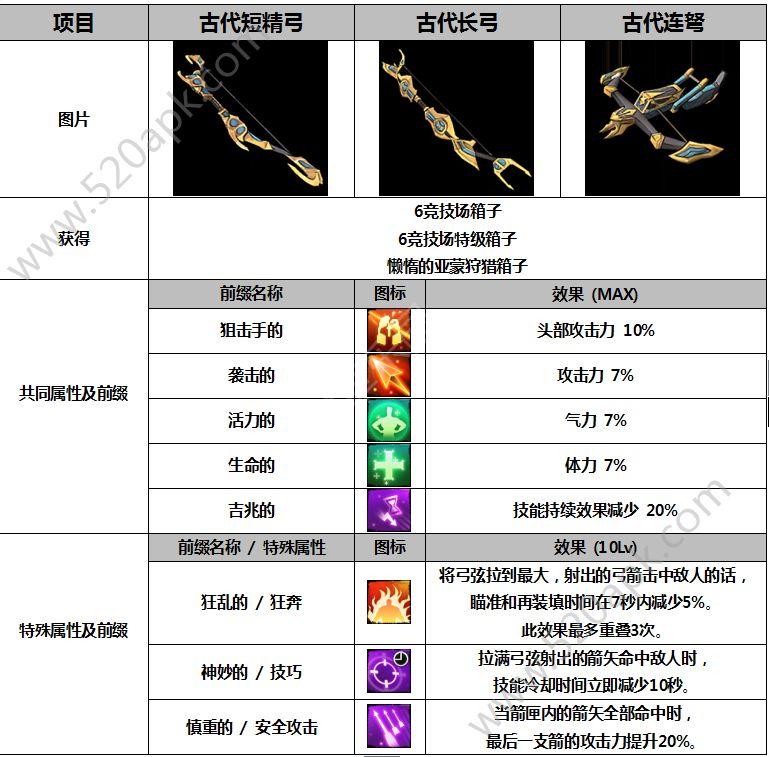 战箭天下10月16日更新公告 10月16日更新内容汇总[多图]图片3