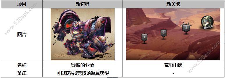 战箭天下10月16日更新公告 10月16日更新内容汇总[多图]图片2