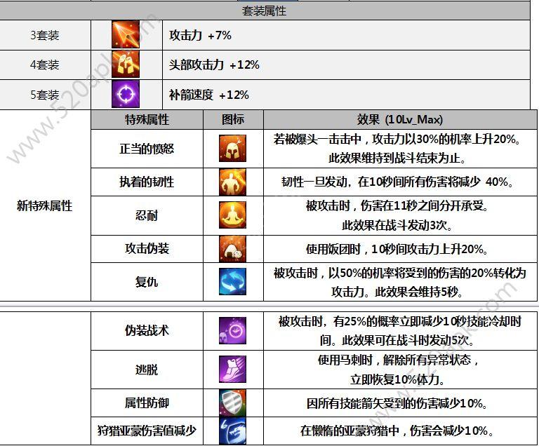 战箭天下10月16日更新公告 10月16日更新内容汇总[多图]图片5