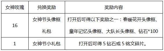 王者荣耀2018年3月6日更新了什么?3月6日更新内容汇总[多图]图片3