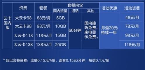 苏宁云卡办理申请入口地址  v1.0图3