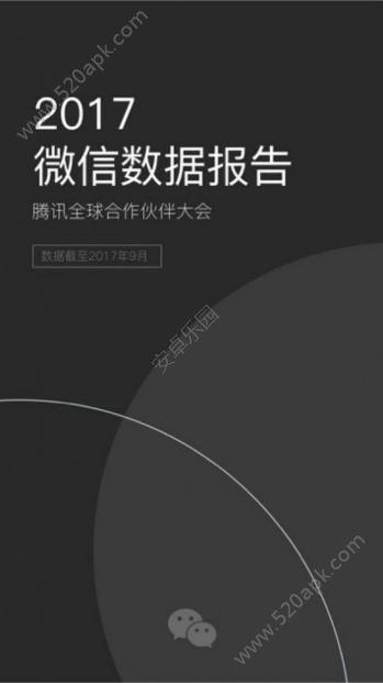 2018微信年度����蟾嫔�成�件二�S�a下�d  v6.6.3�D1