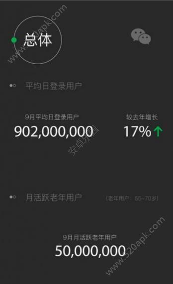2018微信年度����蟾嫔�成�件二�S�a下�d  v6.6.3�D2