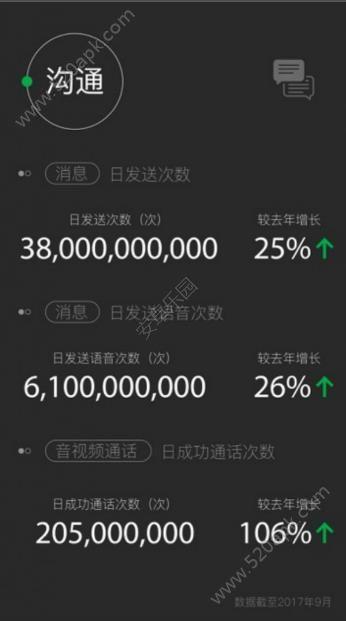 2018微信年度����蟾嫔�成�件二�S�a下�d  v6.6.3�D3