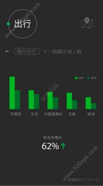2018微信年度����蟾嫔�成�件二�S�a下�d  v6.6.3�D5