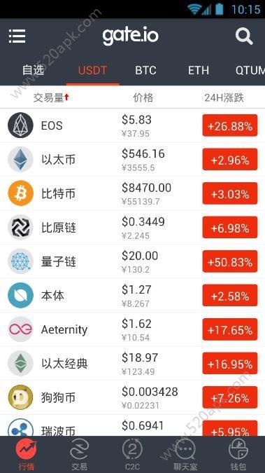 gate.io比特币交易平台官方app手机版下载  v2.1.2图3