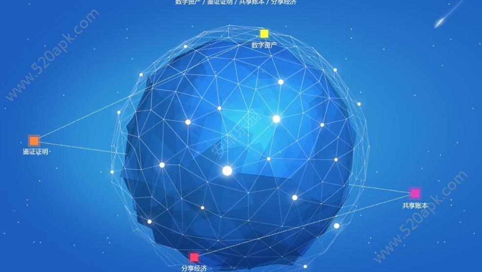 腾讯区块链TrustSQL官网下载手机版APP图4: