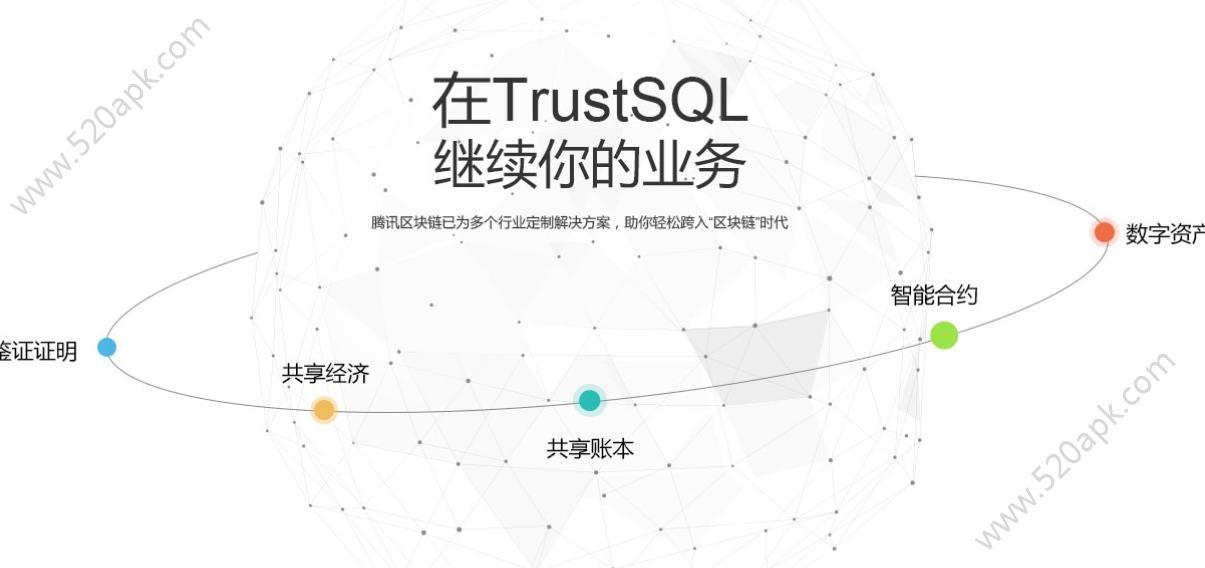 腾讯区块链TrustSQL官网下载手机版APP图1: