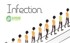 抖音感染infection