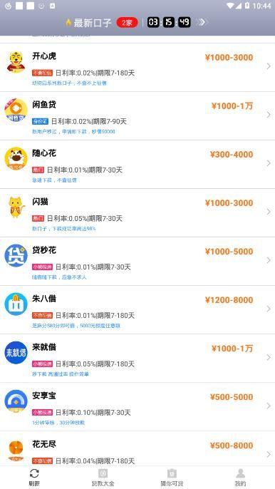 灵灵发贷款入口app手机版下载  v1.0.21图2