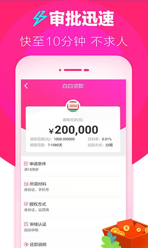 加农炮贷款app官方手机版下载图片1