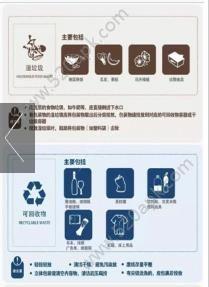 看垃圾分类指南app安卓手机版  v1.0图2