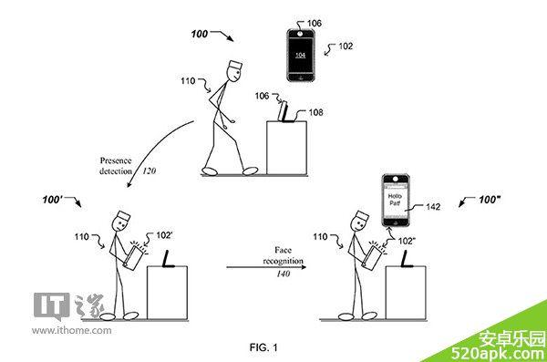 日前,有消息曝光,苹果注册了新专利,可以让iPhone也支持面部解锁功能,而且该技术和原有面部识别技术相比,大大提高了准确性,进而提高了用户体验。   苹果的该项专利被称作低阈值面部识别,简单来说,该技术可以在低光照、用户面部不太干净等情况下识别出用户的面部,从而进一步验证使用者身份,解锁手机。和iPhone上已经装备的指纹识别相似,该技术主要识别用户的生物特征,当然,我们认为该技术并不会取代苹果现有的Apple ID,而是为用户提供更多的身份验证方式。 安卓游戏小编推荐: