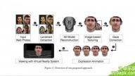 黑客利用VR头显和图片轻松破解人脸识别[图]