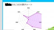 日本七宗罪测试游戏在哪玩[图]